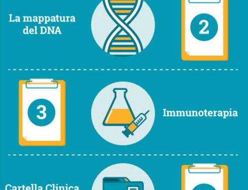 Per gli italiani la salute passa da Internet: numeri e trend sull'e-health nell'infografica di DocPlanner.it